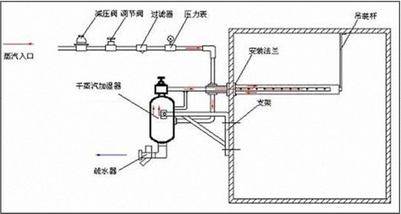 电动干蒸汽加湿器_干蒸汽加湿器-蒸汽加湿器系列-产品中心-北京东森润达科技发展 ...