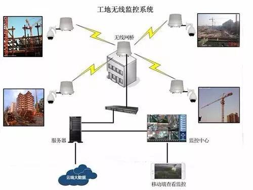 计支宝项目管理系统构建.jpg