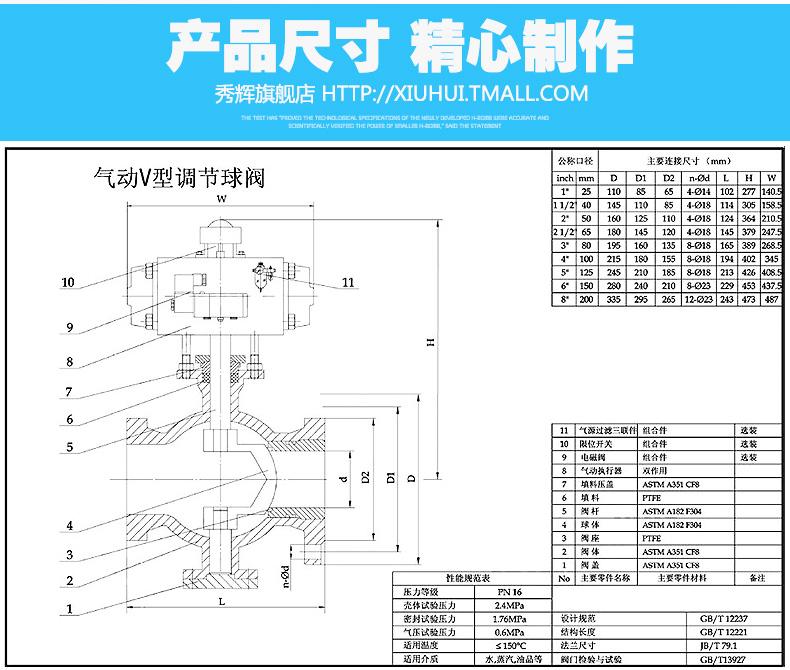 GT气动铸钢V型球阀_06.jpg