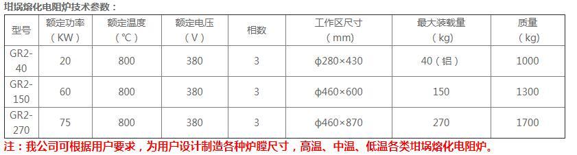 坩堝熔化電阻爐1.jpg