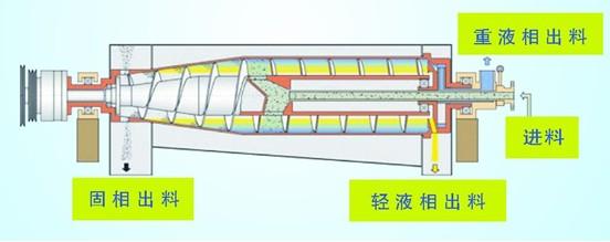 三相离心机 (1).jpg