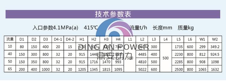垃圾发电旁路技术参数750x280.jpg