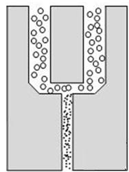微射流高压均质原理.png