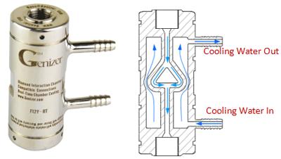 温控型金刚石交互容腔外观与结构.png
