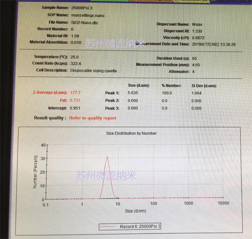 粒径与Zeta电位检测报告25K3.png