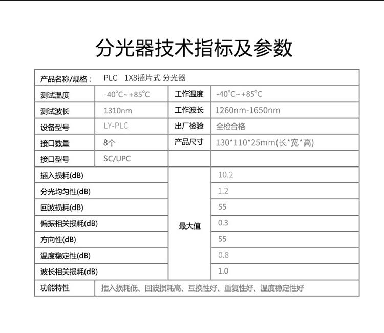 分光器技术指标和参数