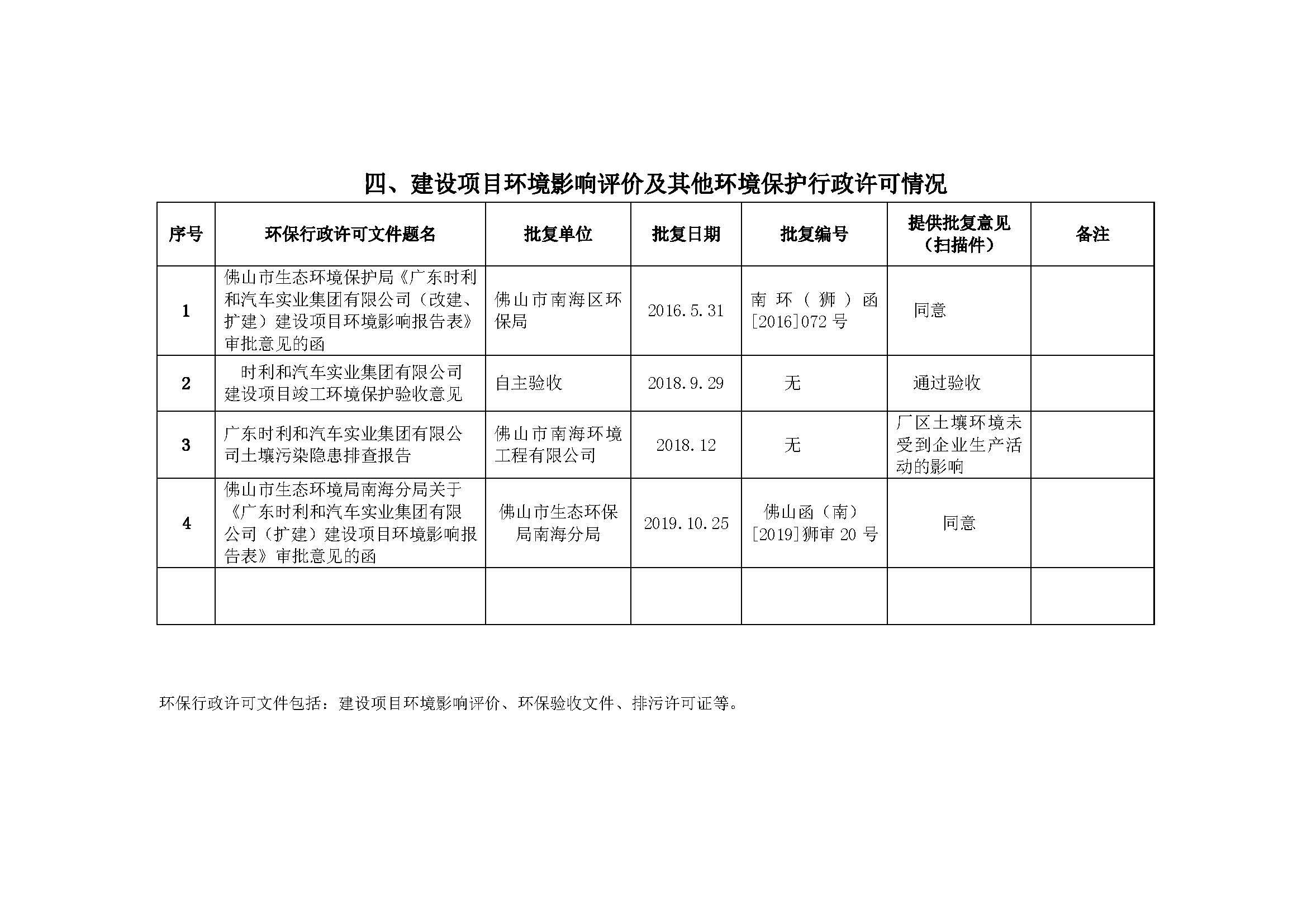 企业事业环境信息公开目录明细(2019)_页面_5.jpg
