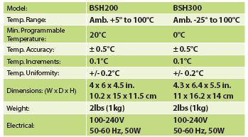 BSH200-2.png