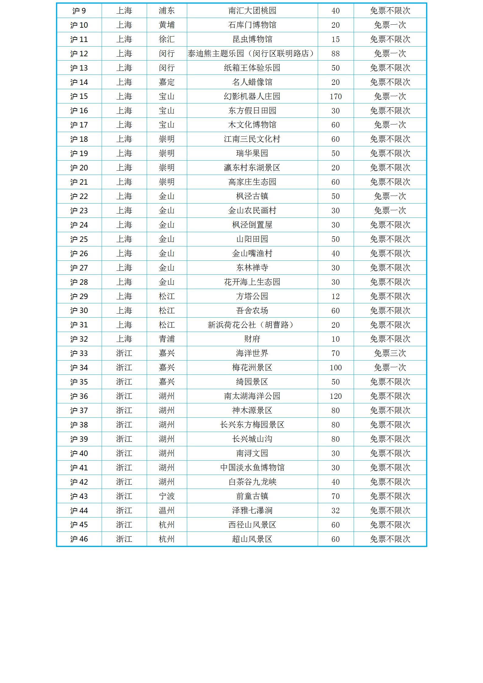 2019年锦绣江山全国旅游年票北京版场馆名单_28.jpg