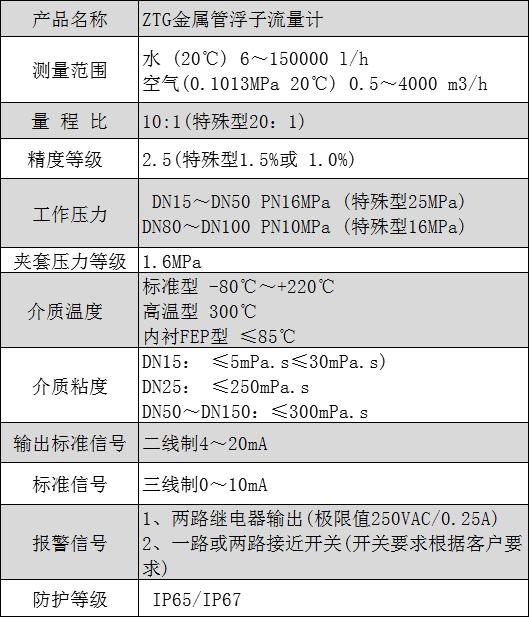 金属管浮子流量计技术参数