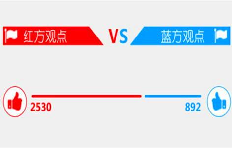 投票点赞中的红方蓝方