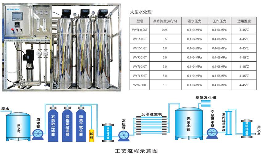 大型中央凈水設備2.jpg