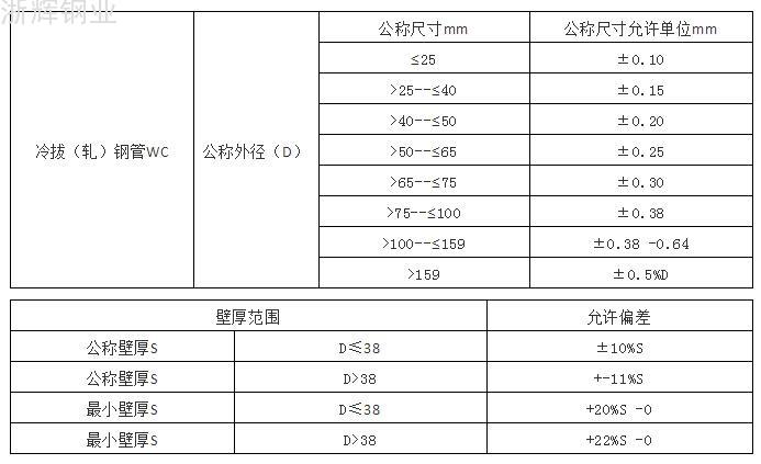 GB 13296-2007標準冷加工尺寸允許偏差