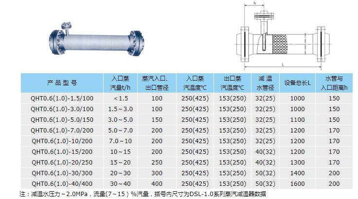 蒸汽减温减压器选型结构表